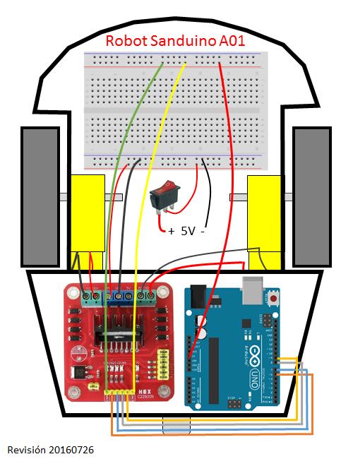 SanduinoA01-MotoresCD